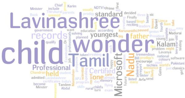 lavinashree_ndtv_wordle