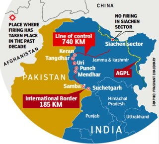 Hindustan Times Graphic
