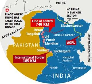 Hindustan Times Graphic