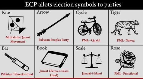 pakvotes-election-symbols