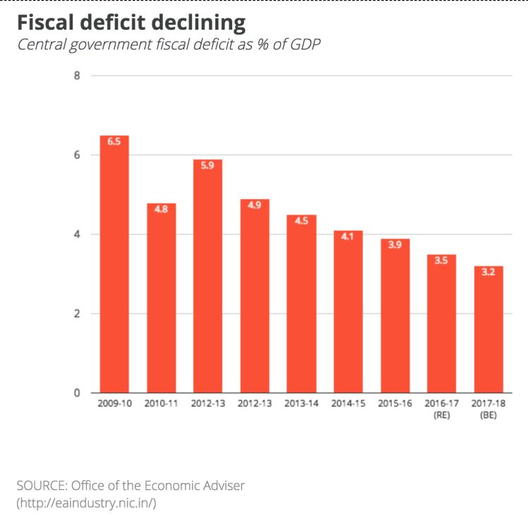 1-fiscal-deficit
